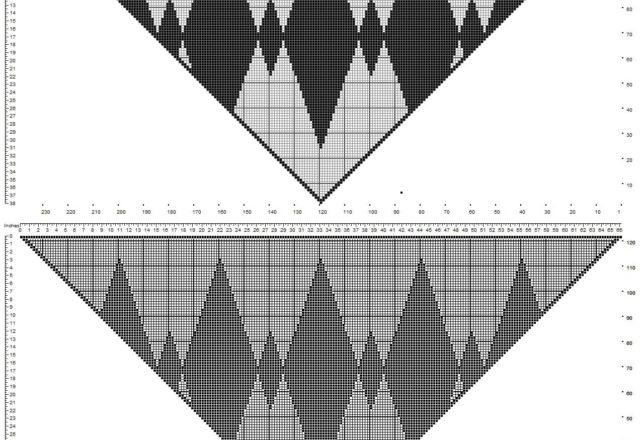 Crochet filet pattern shawl with diamond shapes